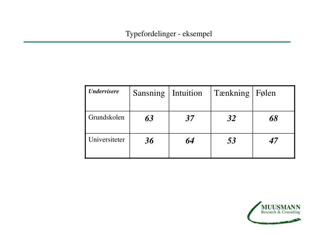 Typefordelinger - eksempel