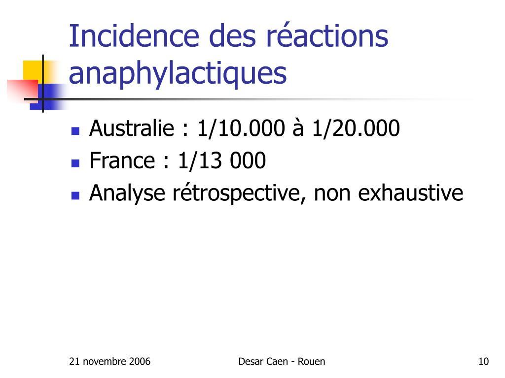 Incidence des réactions anaphylactiques