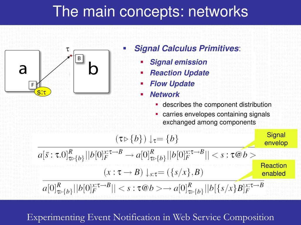 The main concepts: networks