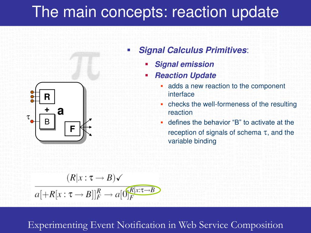 The main concepts: reaction update