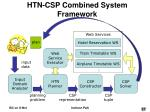 htn csp combined system framework