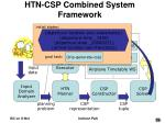 htn csp combined system framework59