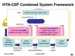 htn csp combined system framework60