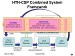 htn csp combined system framework61