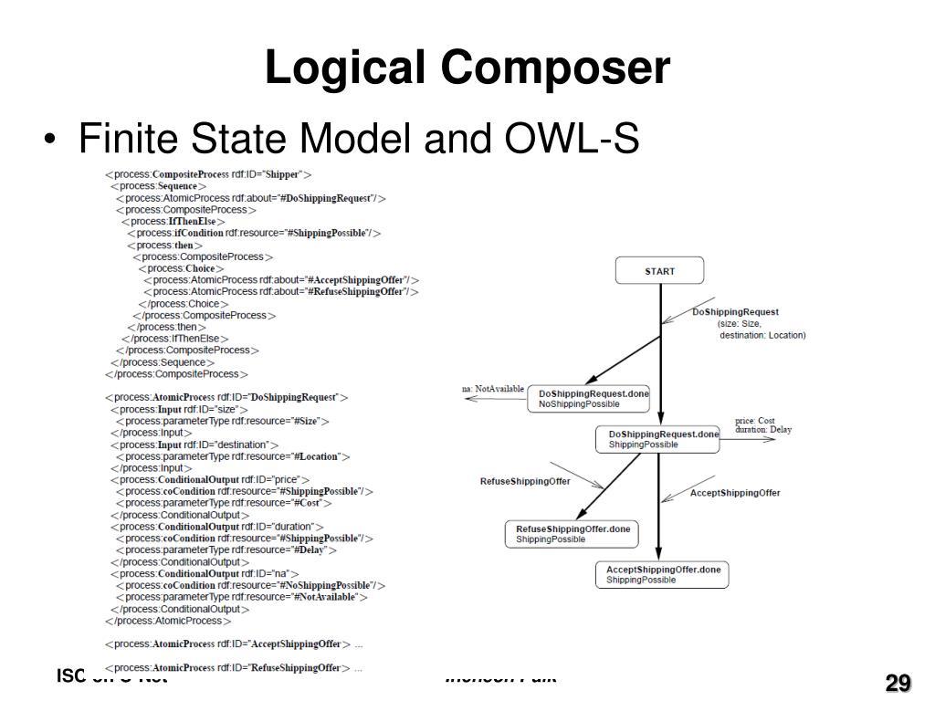 Logical Composer