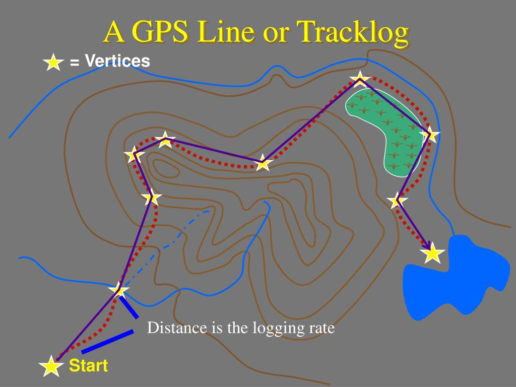 Distance is the logging rate