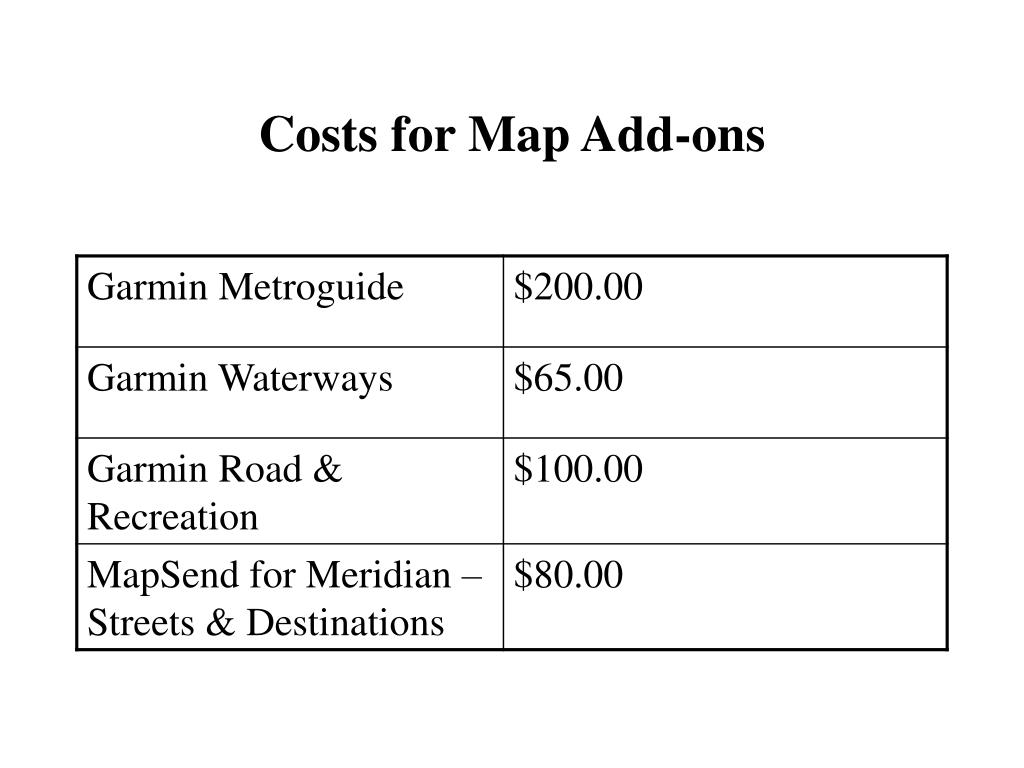 Costs for Map Add-ons