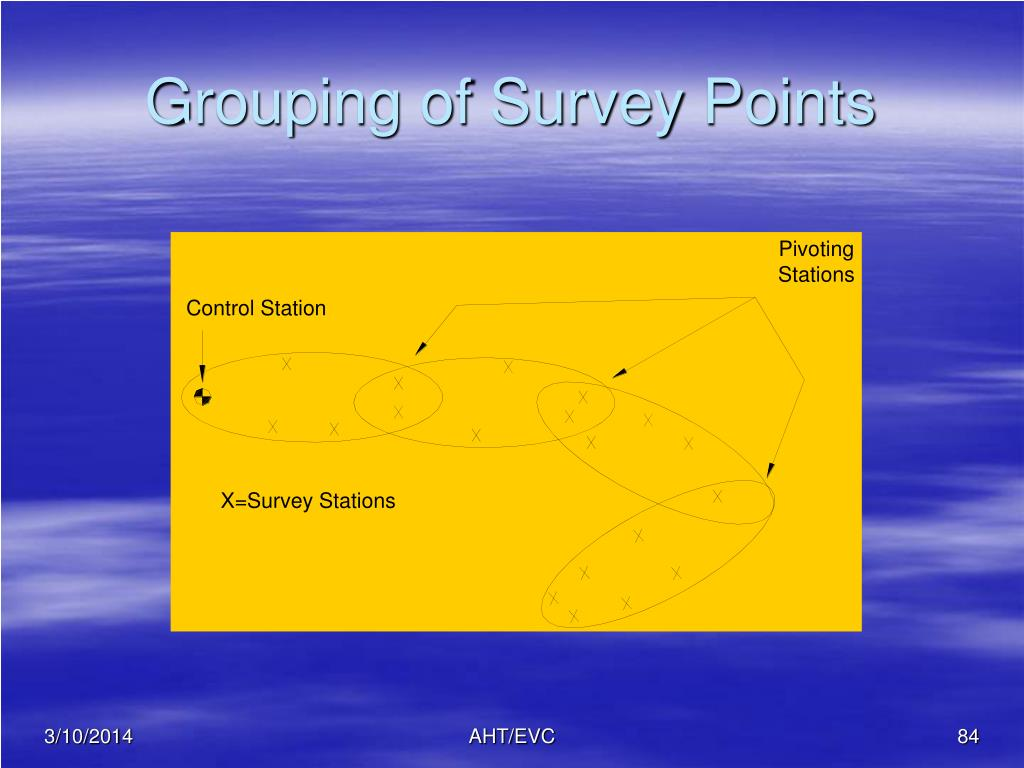 Grouping of Survey Points