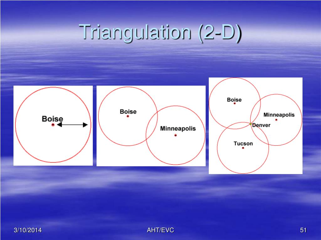 Triangulation (2-D)