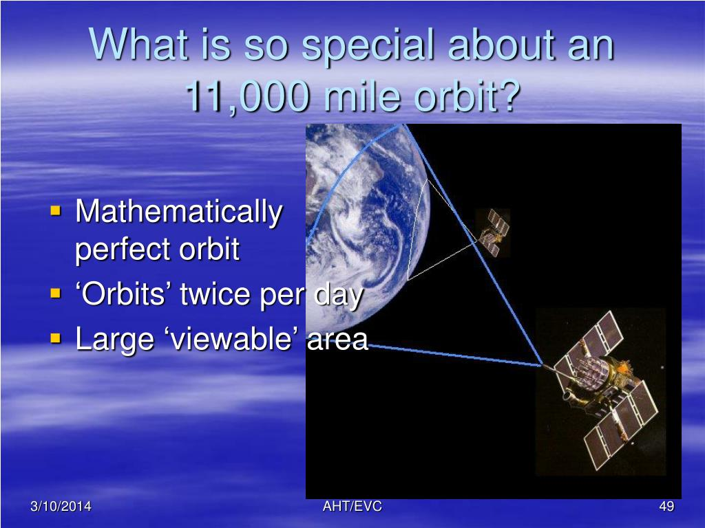 What is so special about an 11,000 mile orbit?