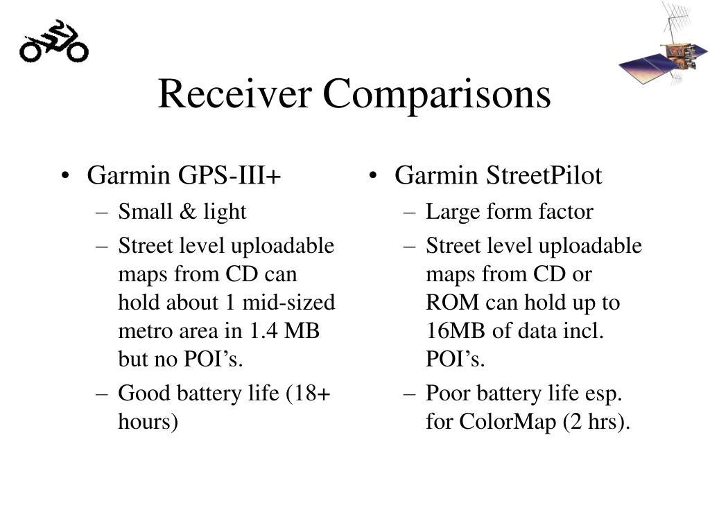 Garmin GPS-III+