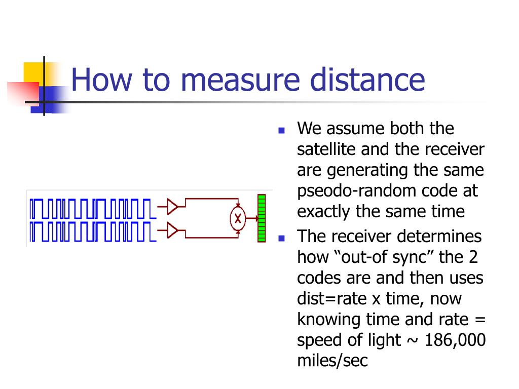 How to measure distance