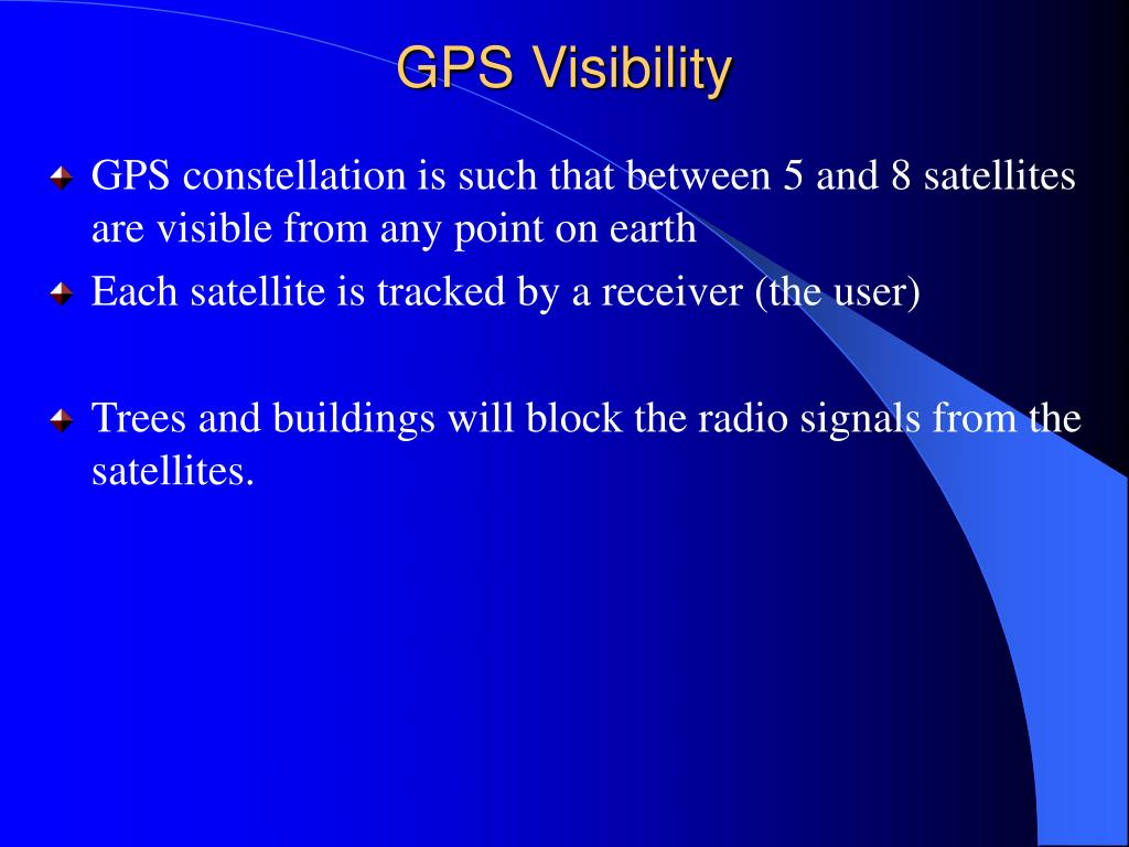 GPS Visibility