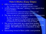 how it works easy steps