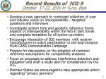recent results of icg 5 october 17 22 2010 in turin italy