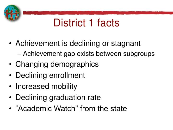 District 1 facts