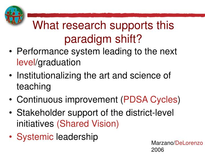 What research supports this paradigm shift?
