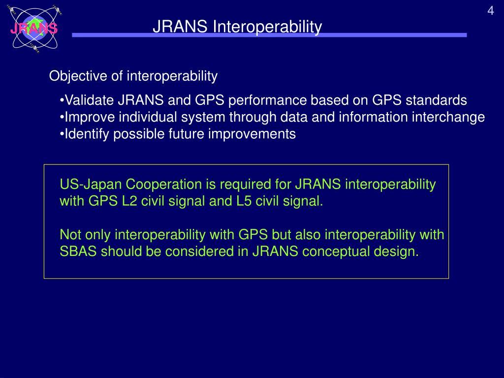 JRANS Interoperability