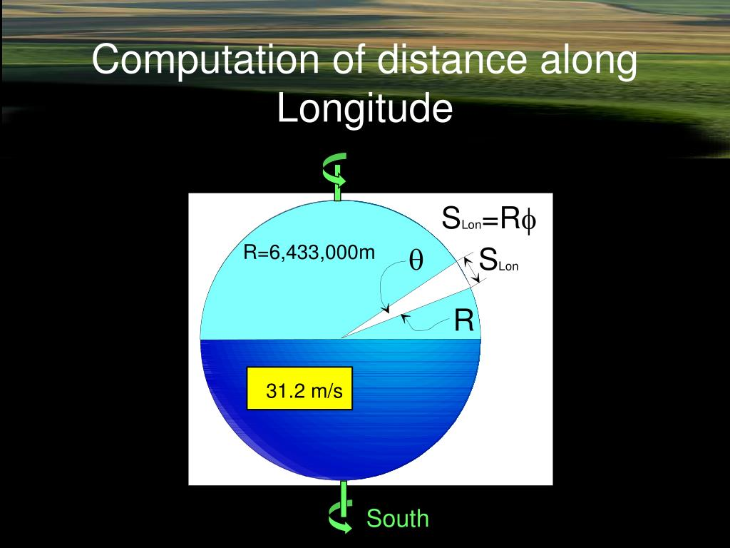 Computation of distance along Longitude