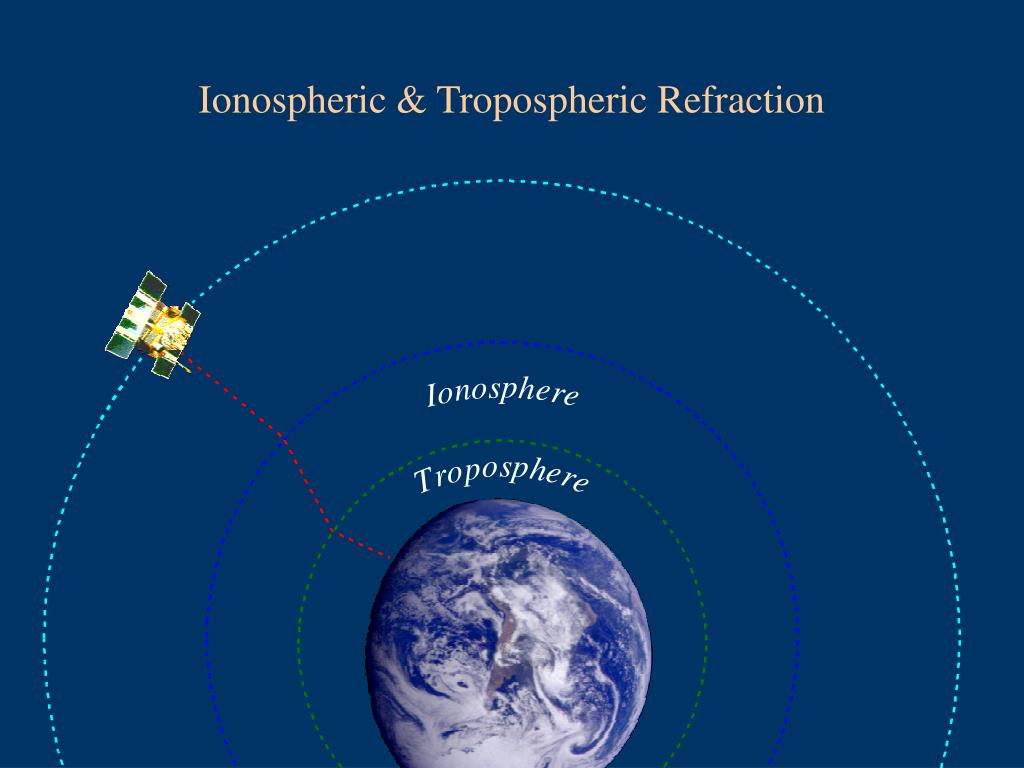 Ionospheric & Tropospheric Refraction