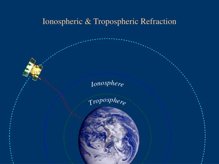 Ionospheric tropospheric refraction l.jpg