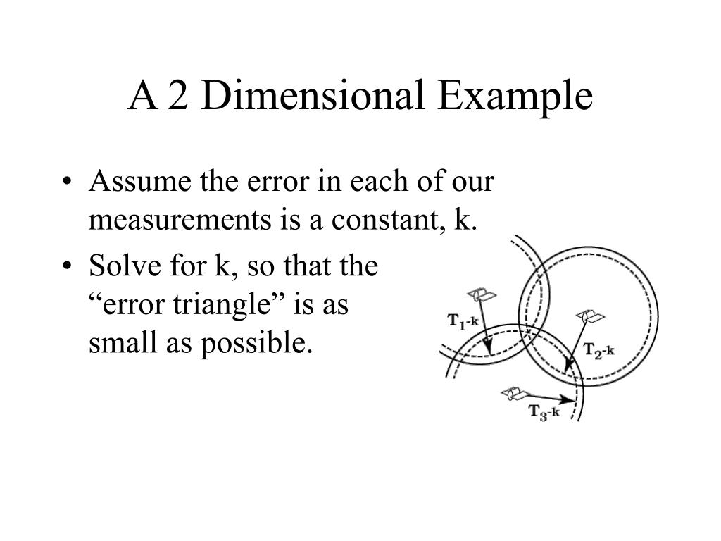 A 2 Dimensional Example