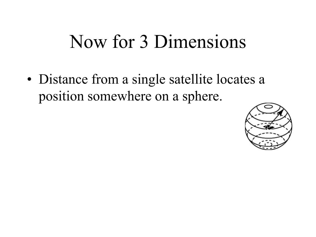 Now for 3 Dimensions