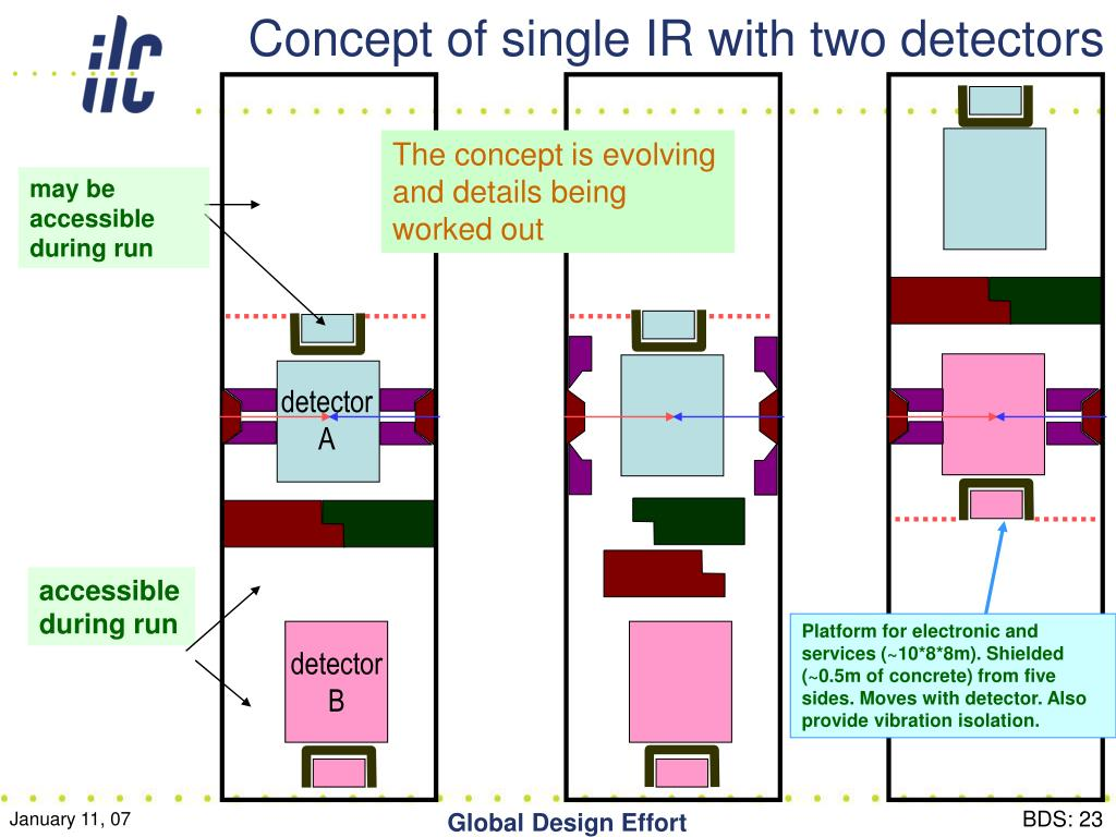 Concept of single IR with two detectors