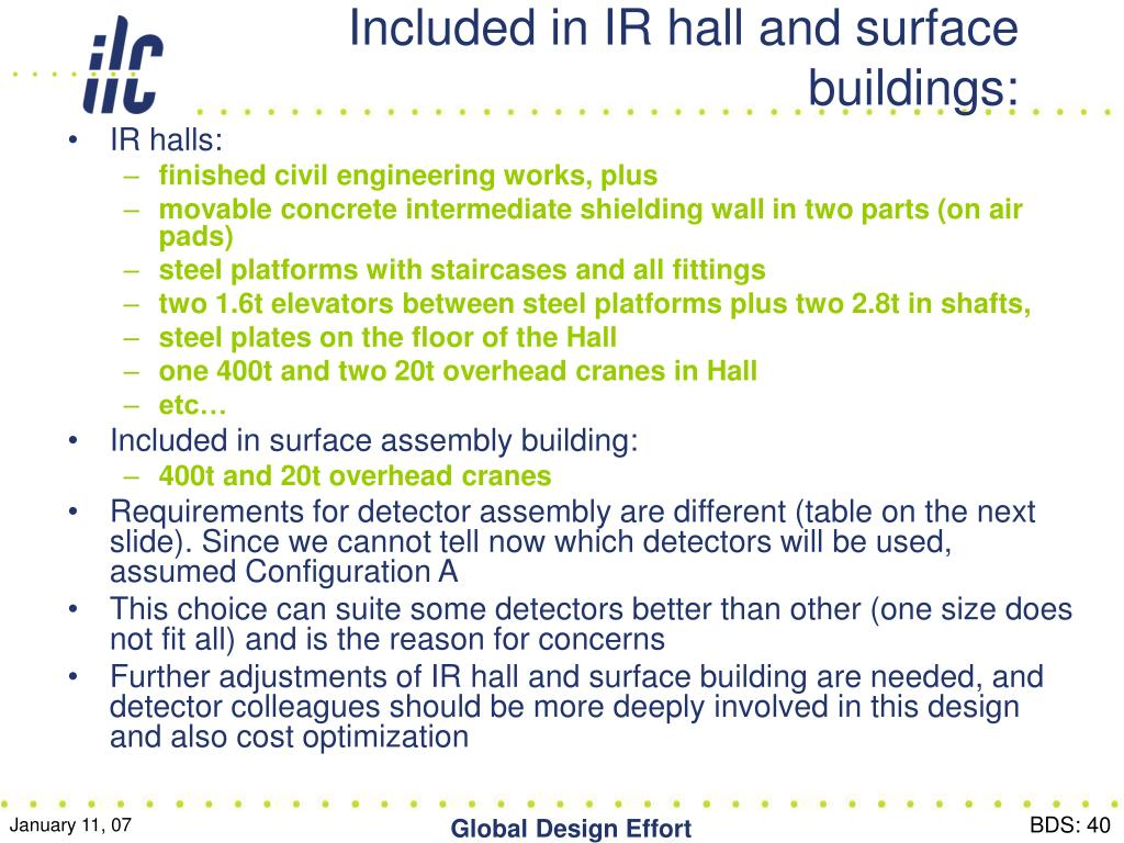 Included in IR hall and surface buildings: