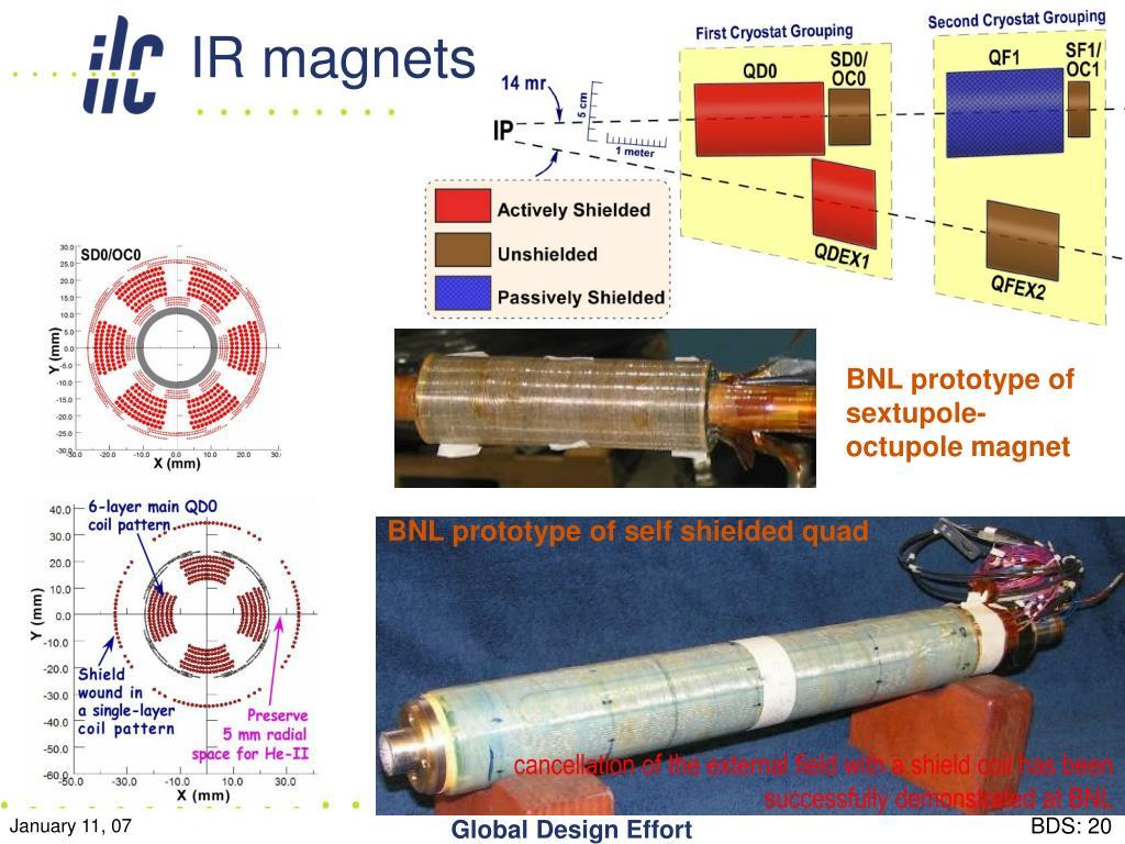 IR magnets
