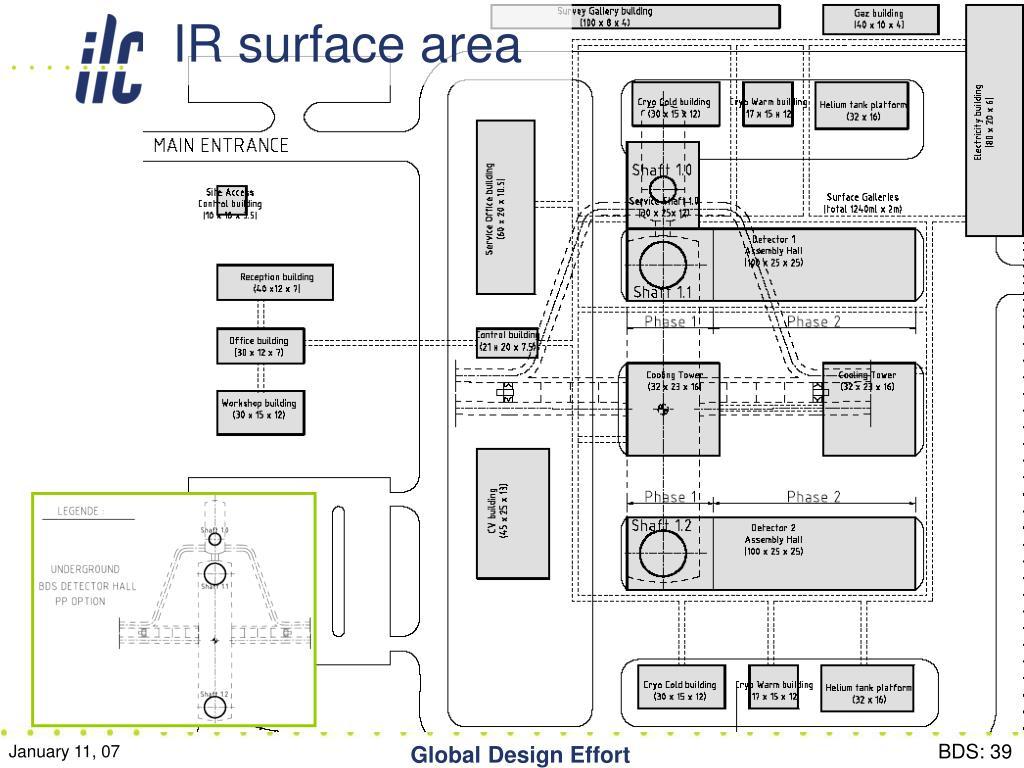 IR surface area