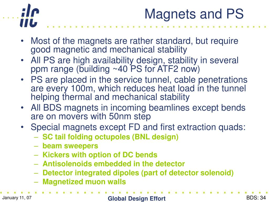 Magnets and PS