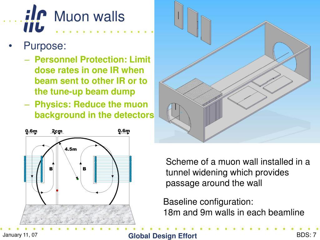 Muon walls
