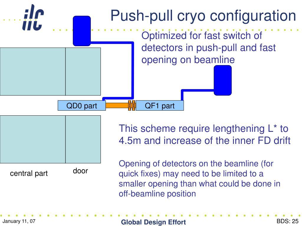 Push-pull cryo configuration