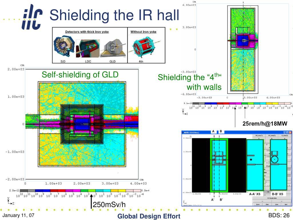 Shielding the IR hall