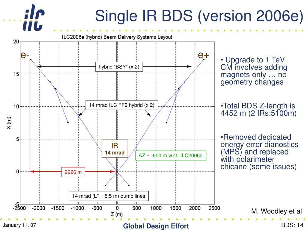 Single IR BDS (version 2006e)