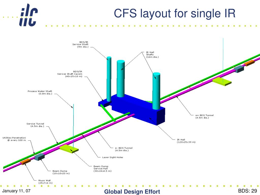 CFS layout for single IR