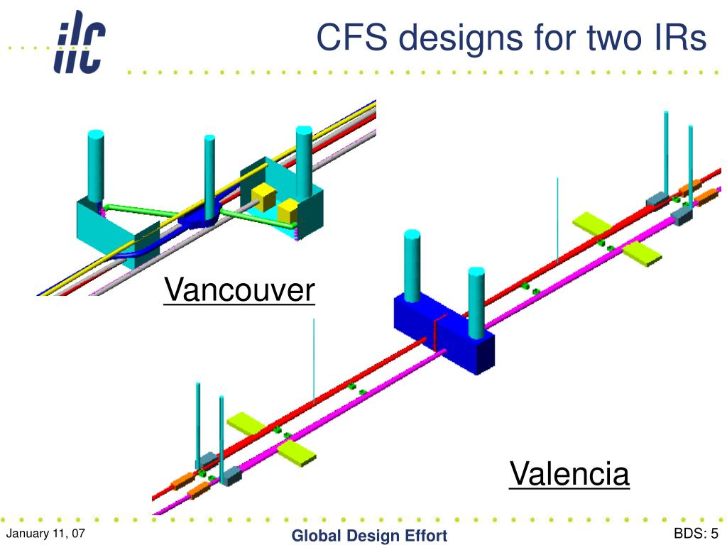 CFS designs for two IRs