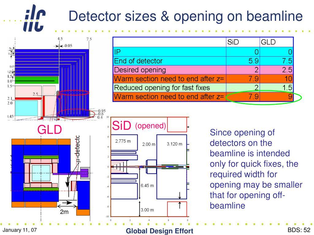 Detector sizes & opening on beamline