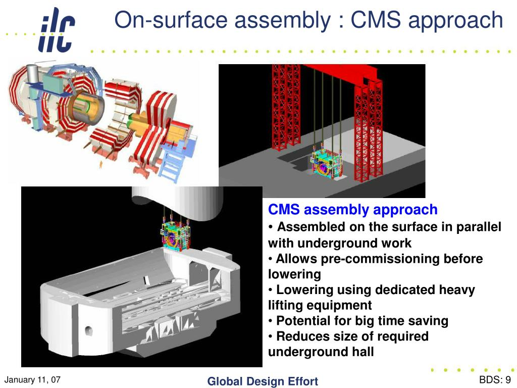 On-surface assembly : CMS approach