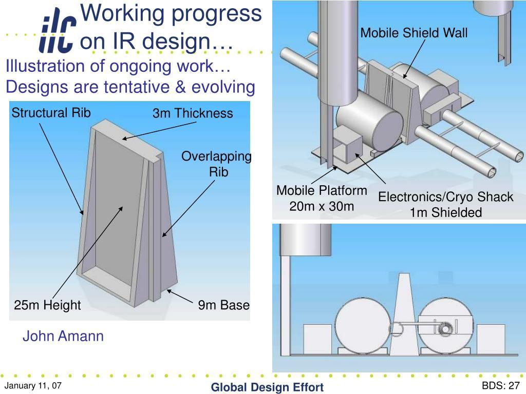 Working progress on IR design…