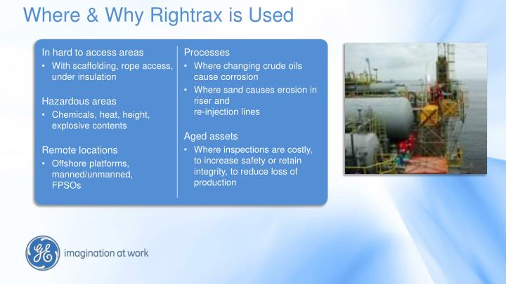 Where why rightrax is used