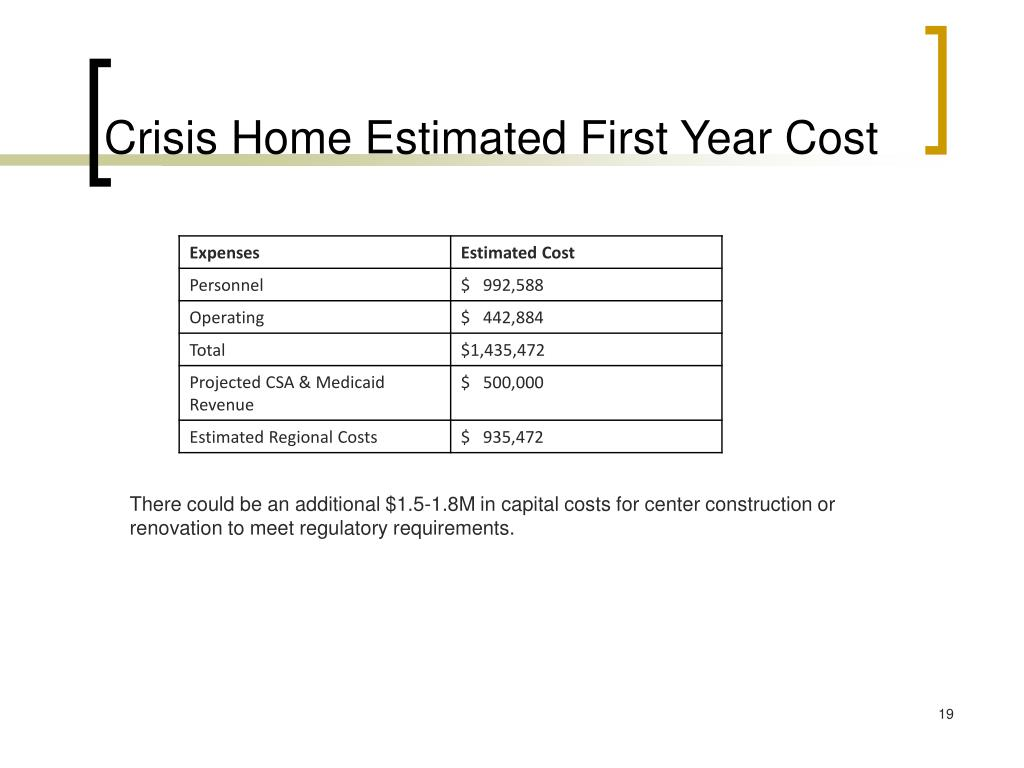Crisis Home Estimated First Year Cost