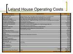 leland house operating costs