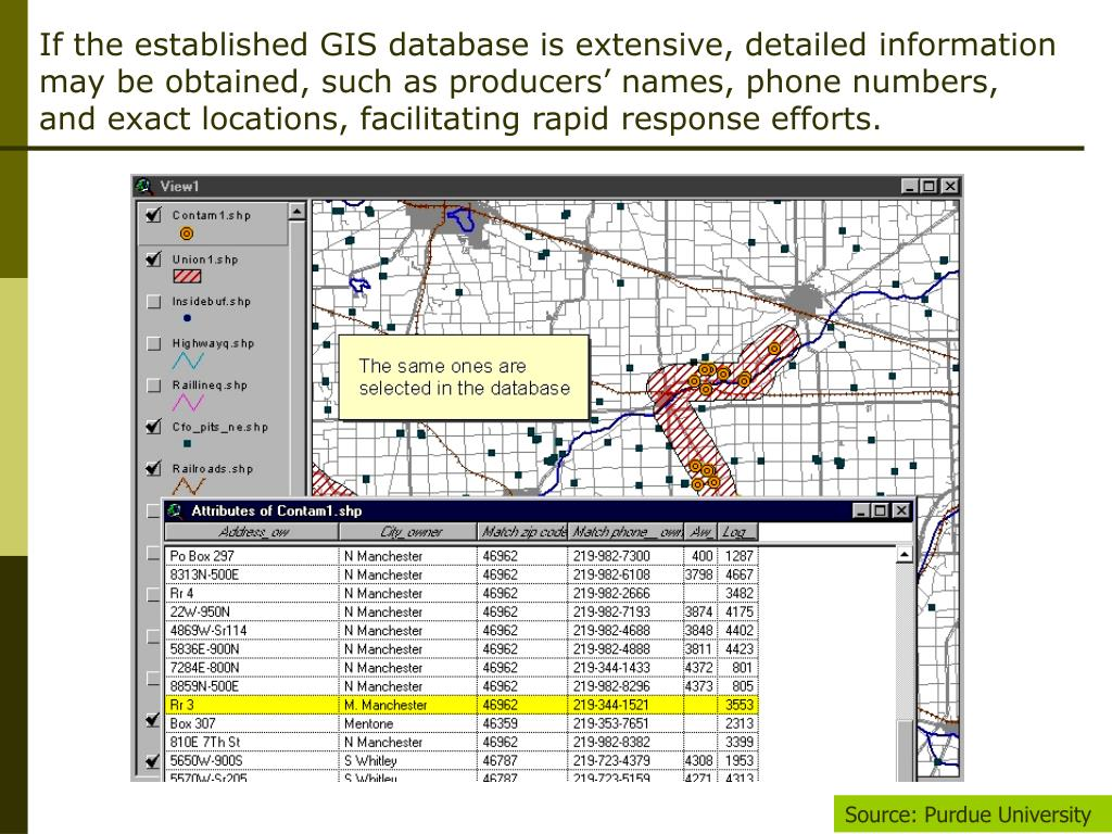 If the established GIS database is extensive, detailed information may be obtained, such as producers' names, phone numbers, and exact locations, facilitating rapid response efforts.