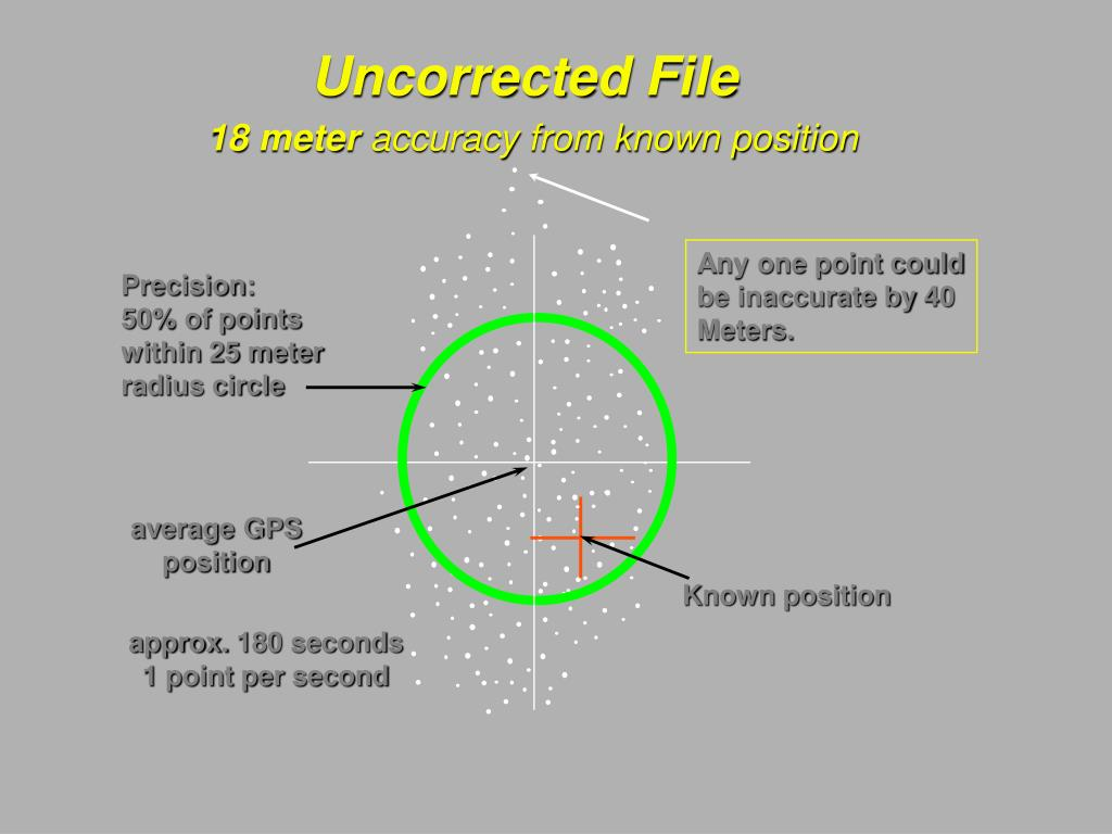 Uncorrected File