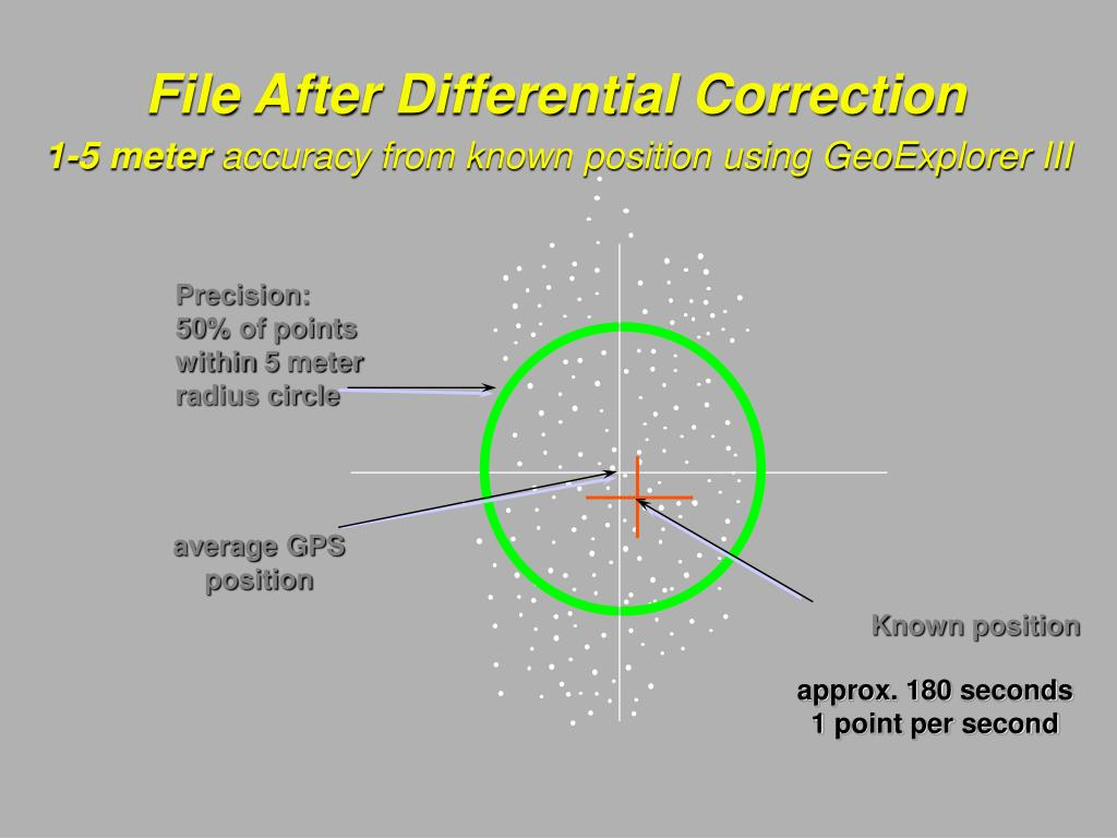 File After Differential Correction