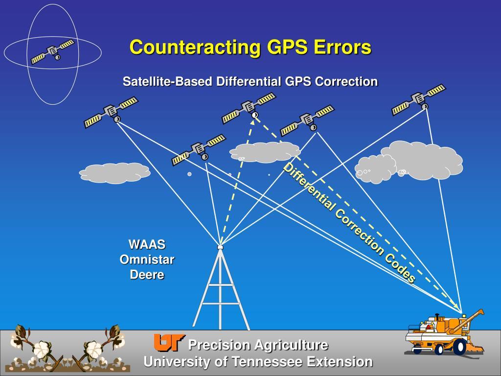 Counteracting GPS Errors