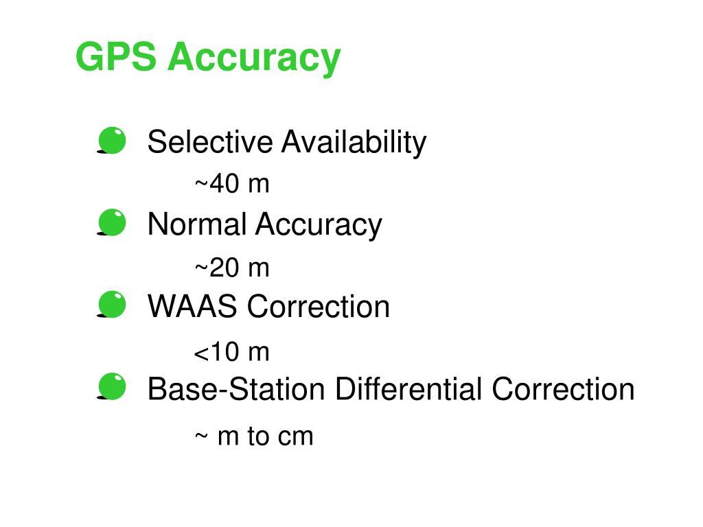 GPS Accuracy