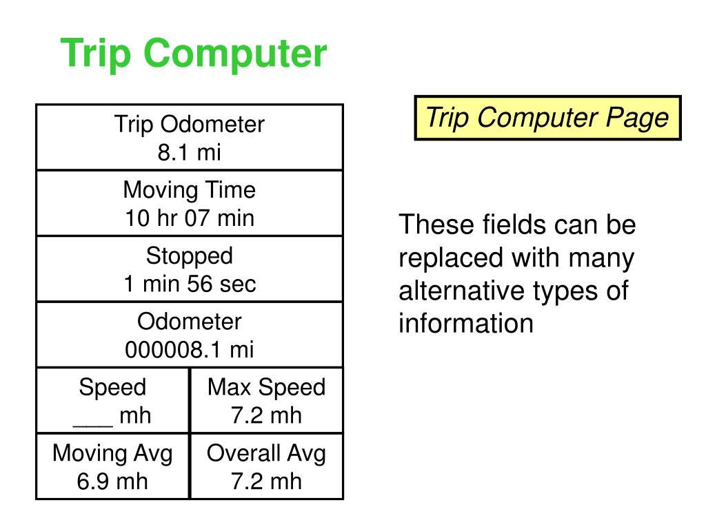 Trip Odometer
